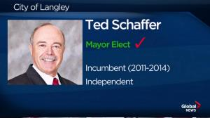 BC Civic Election: Ted Schaffer wins in City of Langley