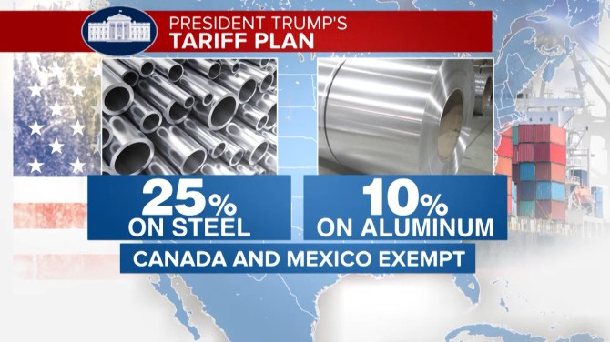 Image result for Free images of steel and aluminum tariff