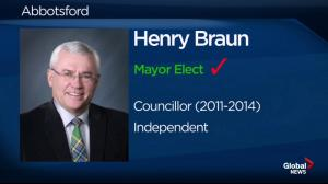 BC Civic Election: Henry Braun wins in Abbotsford