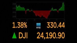 Wall Street ends turbulent week on an upbeat note, but Dow Jones still down