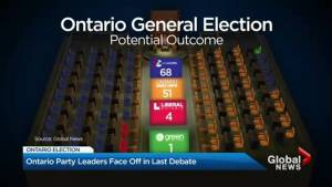 Leaders enter homestretch in Ontario election campaign
