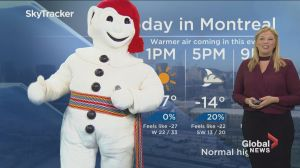 Global News Morning weather forecast: Tuesday, January 22