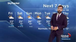 Global Edmonton weather forecast: Aug. 2