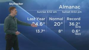 Your back-to-school Winnipeg weather forecast (01:39)