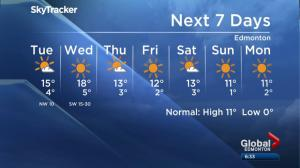 Global Edmonton weather forecast: Oct 15