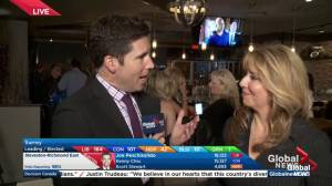 Federal Election 2015: Dianne Watts wins tight race