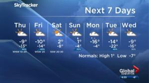 Global Edmonton weather forecast: Nov. 15