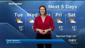 Sunshine and seasonal temperatures continue Tuesday