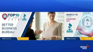 Better Business Bureau Top 10 Scams