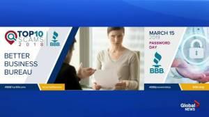 Better Business Bureau Top 10 Scams