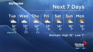 Global Edmonton weather forecast: Sept. 11