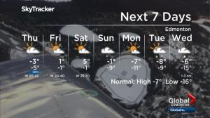 Global Edmonton weather forecast: Jan. 23