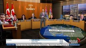 Decision BC: New faces joining new mayor Doug McCallum on Surrey city council