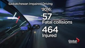 Saskatchewan aims to curb drunk driving problem