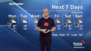 Edmonton Weather Forecast: Feb. 18