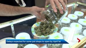 Cannabis retail store delays in Ontario