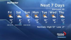 Global Edmonton weather forecast: April 19