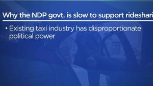 Why the NDP doesn't like ride sharing