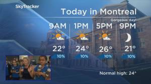 Global News Morning weather forecast: Tuesday June 18, 2019