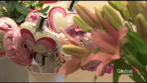 Are consumers having a 'change of heart' about Valentine's Day?
