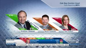 BC Election: Weaver's plan