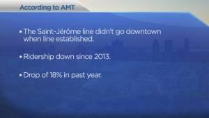 AMT cancels Saint-Jérôme Trainbus (01:49)