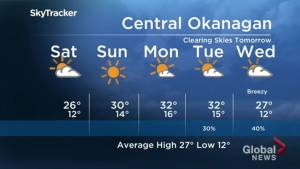 Kelowna Weather Forecast: July 19
