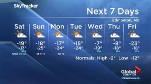 Edmonton weather forecast: Feb. 22