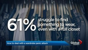 "Do you feel ""wardrobe panic"" when you look into your closet?"
