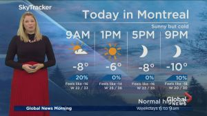 Global News Morning weather forecast: Tuesday, December 18