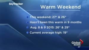 Calgary Weather Forecast: June 3