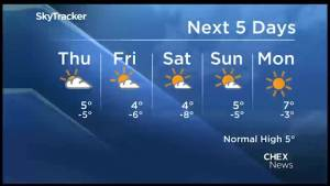 A look conditions for the next five days in your CHEX weather update (01:11)