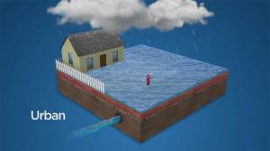 Why cities and suburban centres can flood