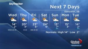 Global Edmonton weather forecast: April 24