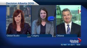 Alberta election: political panel sets up leaders debate
