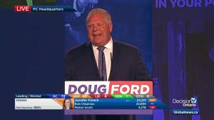 Ontario Election: Doug Ford tells supporters Ontario is 'open for business again'