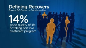 New report says B.C. needs new approach to addiction recovery