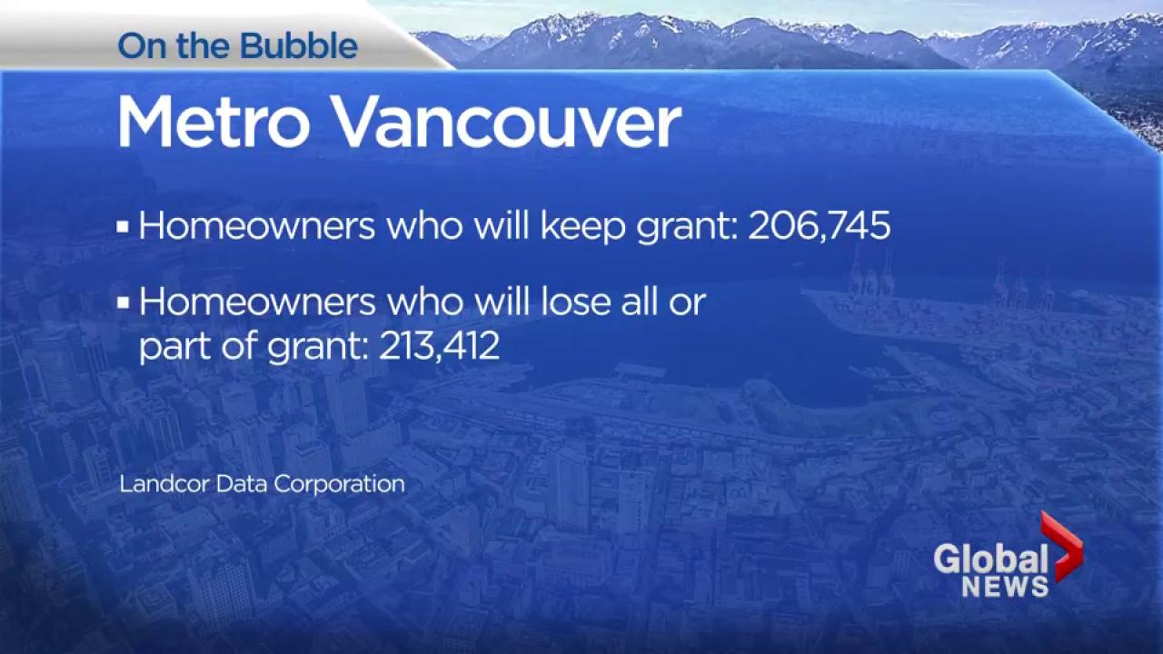 BC homeowner grant threshold raised by $50K following assessment values