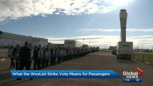 What the Westjet strike vote means for passengers