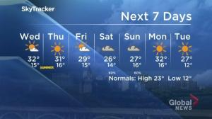 Saskatoon weather outlook: scorcher for final day of spring