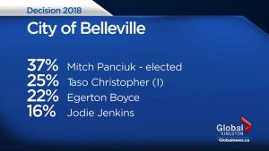 Ontario Municipal Election: Results from Belleville and Brockville (03:06)