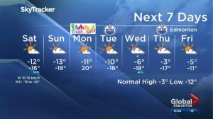 Edmonton weather forecast: Feb. 16
