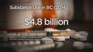The staggering cost of substance abuse in B.C .