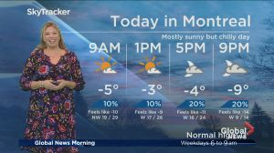 Global News Morning weather forecast: Tuesday, December 4