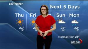 A stretch of warm, sunny weather in the forecast