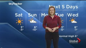 A sunny Saturday is on the way, but cool temperatures continue