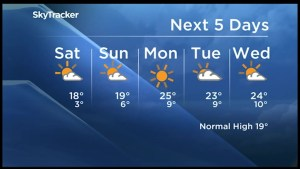 Sunshine and seasonal temperatures expected this weekend