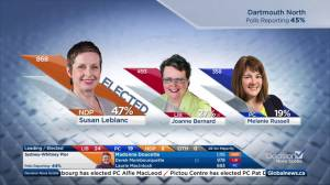 Nova Scotia election: Susan Leblanc elected in Dartmouth North (00:07)