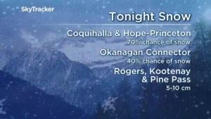 B.C. weather forecast for Friday, April 26, 2019