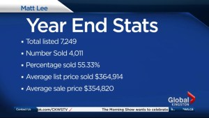 Matt Lee recaps Kingston's real estate activity in 2018